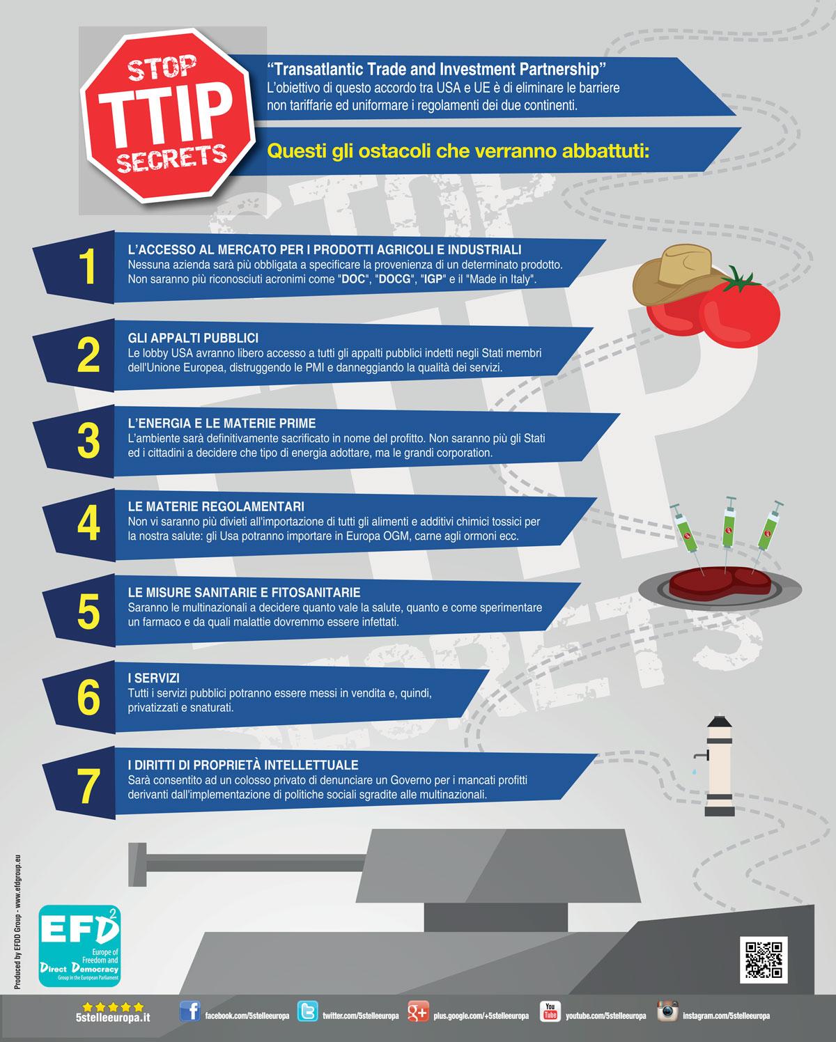 TTIP_manifesto_EFDD_5stelleeuropa_100x80