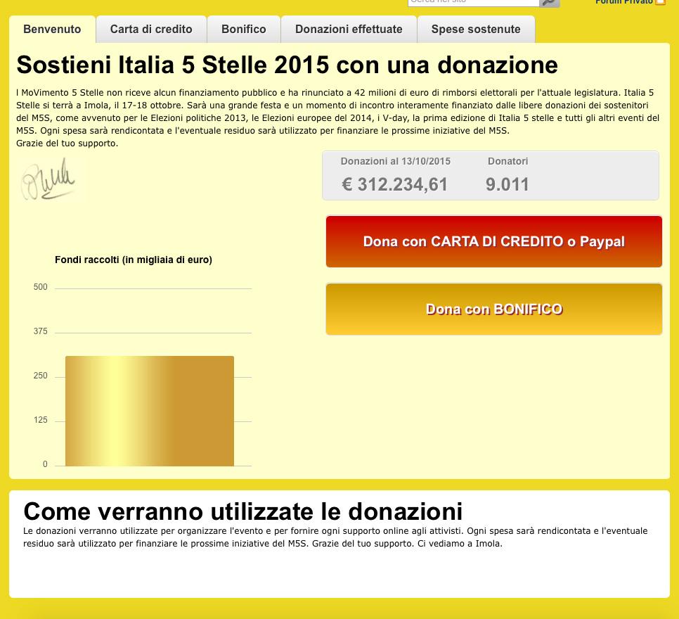 sostieni-italia-5-stelle